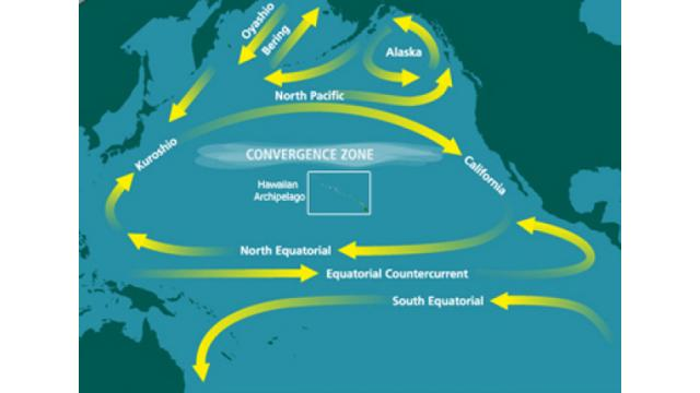 Bild: Nordpazifische subtropische Konvergenzzone