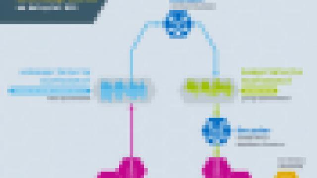 Bild: Algorithmen Praxisbeispiel – Datenkompression am Beispiel MP3