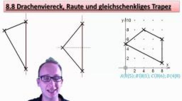 Standbild für Video