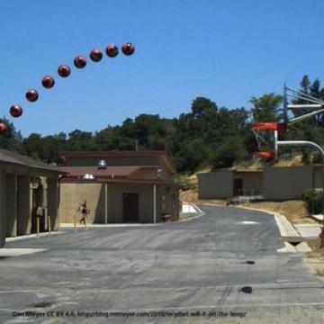 Bild: Basketball: Treffer oder nicht? Modellieren mit Parabeln